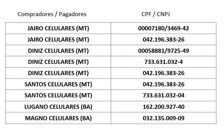 """85c50e2c40 Secretaria de Segurança Pública de São Paulo é alertada pelo Sindilojas-SP  sobre """"golpe do boleto fraudulento"""" - Sindilojas"""